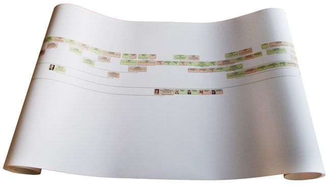 Généatique : arbre imprimé